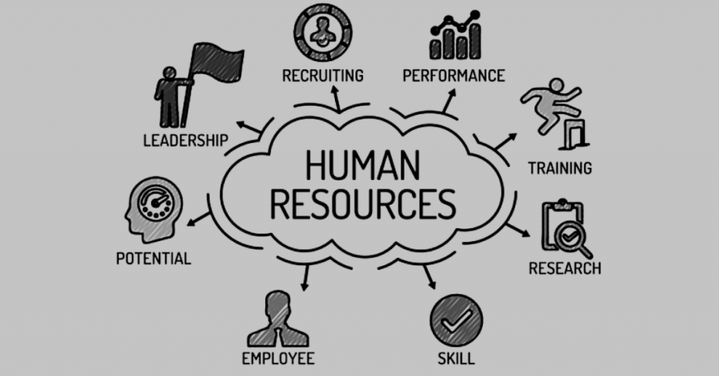 Human Resource Management in Hindi